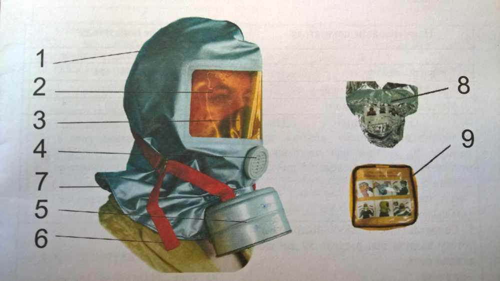 ГДЗК-У, поз, более, предназначенный, самоспасатель, лет, Описание, материала, Капюшон, человека, для, огнестойкого, капюшона, использования, при